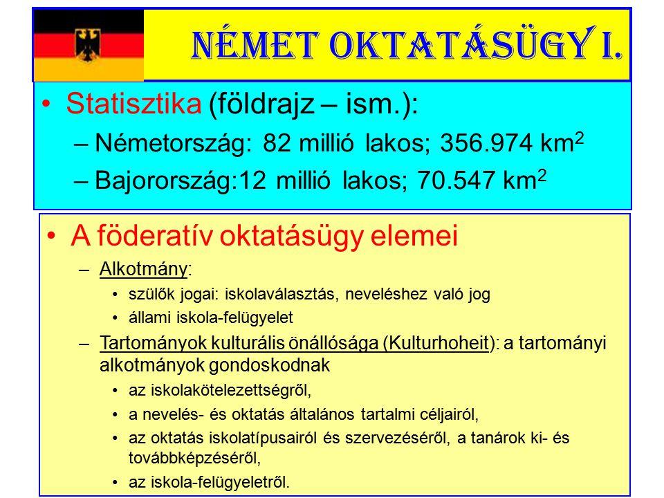 Német oktatásügy I. Statisztika (földrajz – ism.):