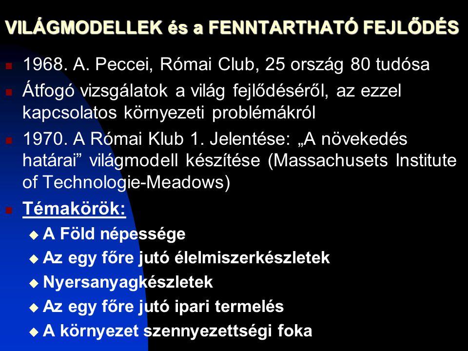 VILÁGMODELLEK és a FENNTARTHATÓ FEJLŐDÉS