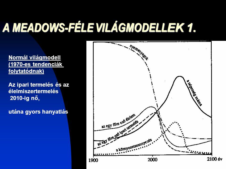 A MEADOWS-FÉLE VILÁGMODELLEK 1.