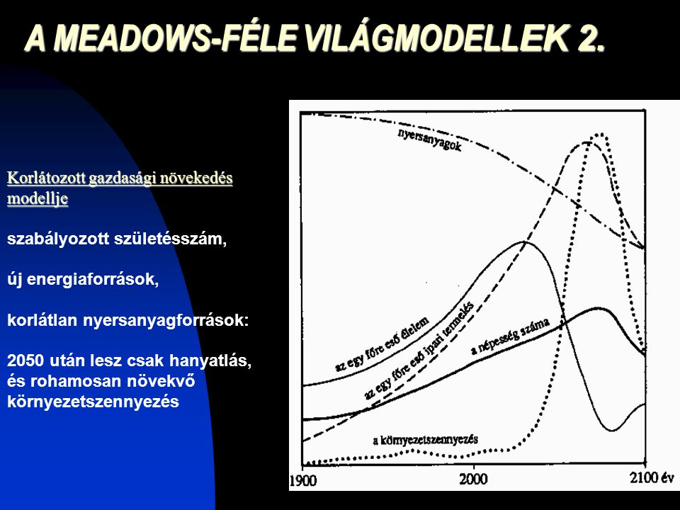 A MEADOWS-FÉLE VILÁGMODELLEK 2.