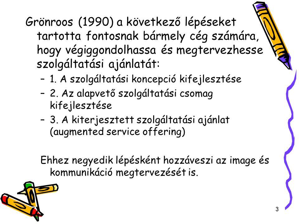 Grönroos (1990) a következő lépéseket tartotta fontosnak bármely cég számára, hogy végiggondolhassa és megtervezhesse szolgáltatási ajánlatát: