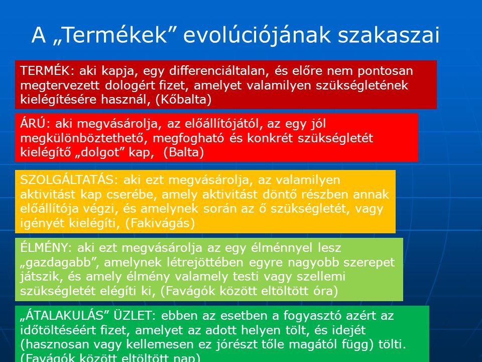 """A """"Termékek evolúciójának szakaszai"""