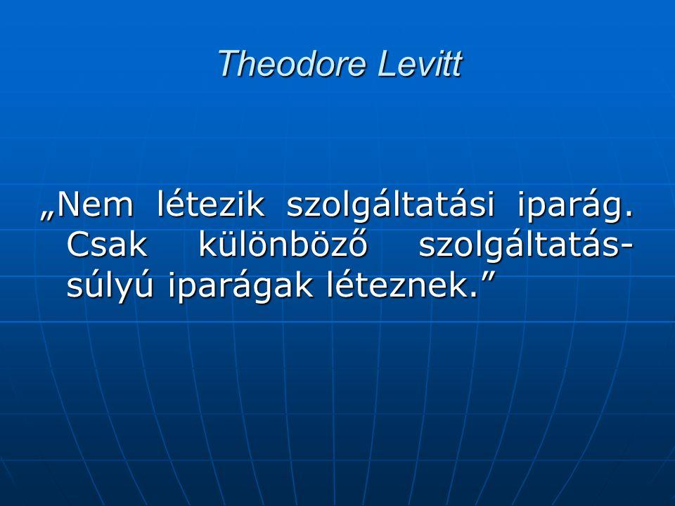 """Theodore Levitt """"Nem létezik szolgáltatási iparág."""