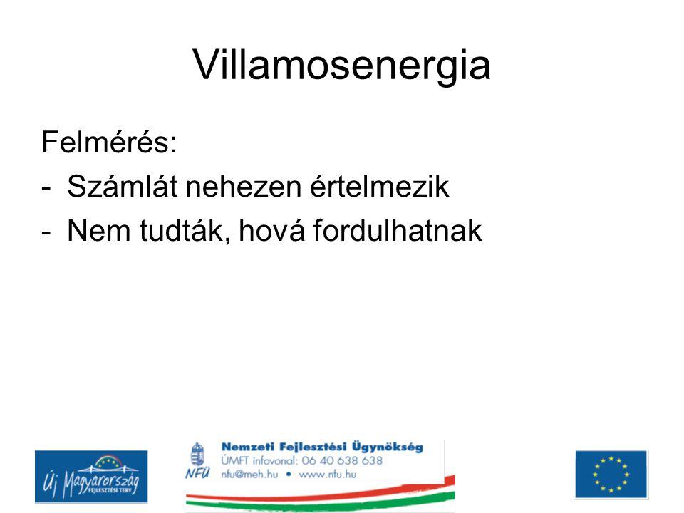 Villamosenergia Felmérés: Számlát nehezen értelmezik