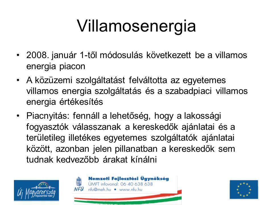 Villamosenergia 2008. január 1-től módosulás következett be a villamos energia piacon.