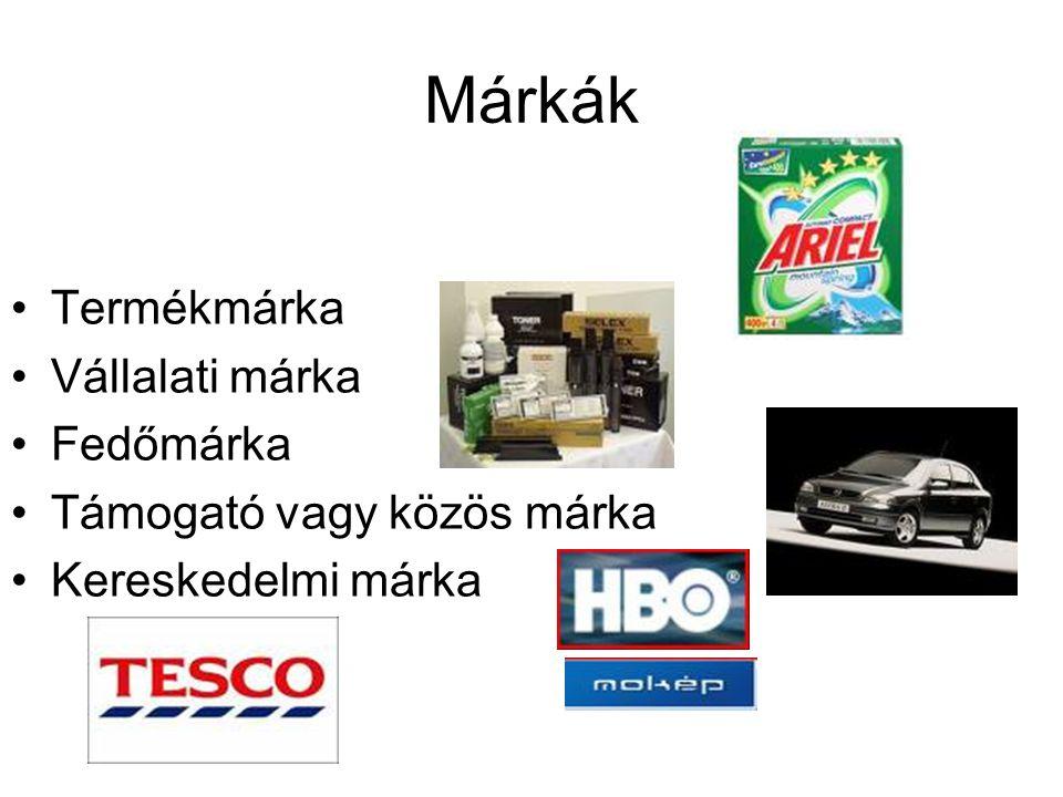 Márkák Termékmárka Vállalati márka Fedőmárka Támogató vagy közös márka