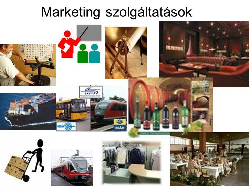 Marketing szolgáltatások
