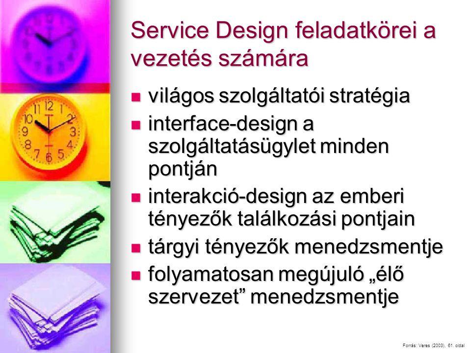 Service Design feladatkörei a vezetés számára