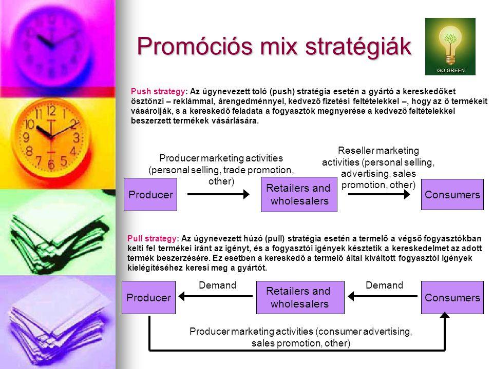 Promóciós mix stratégiák