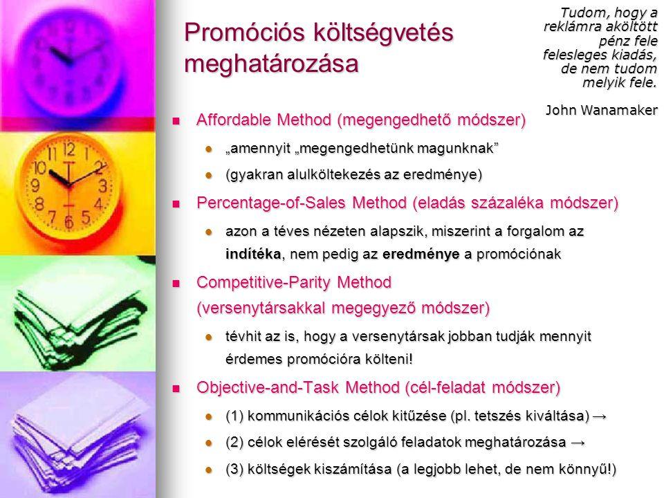 Promóciós költségvetés meghatározása