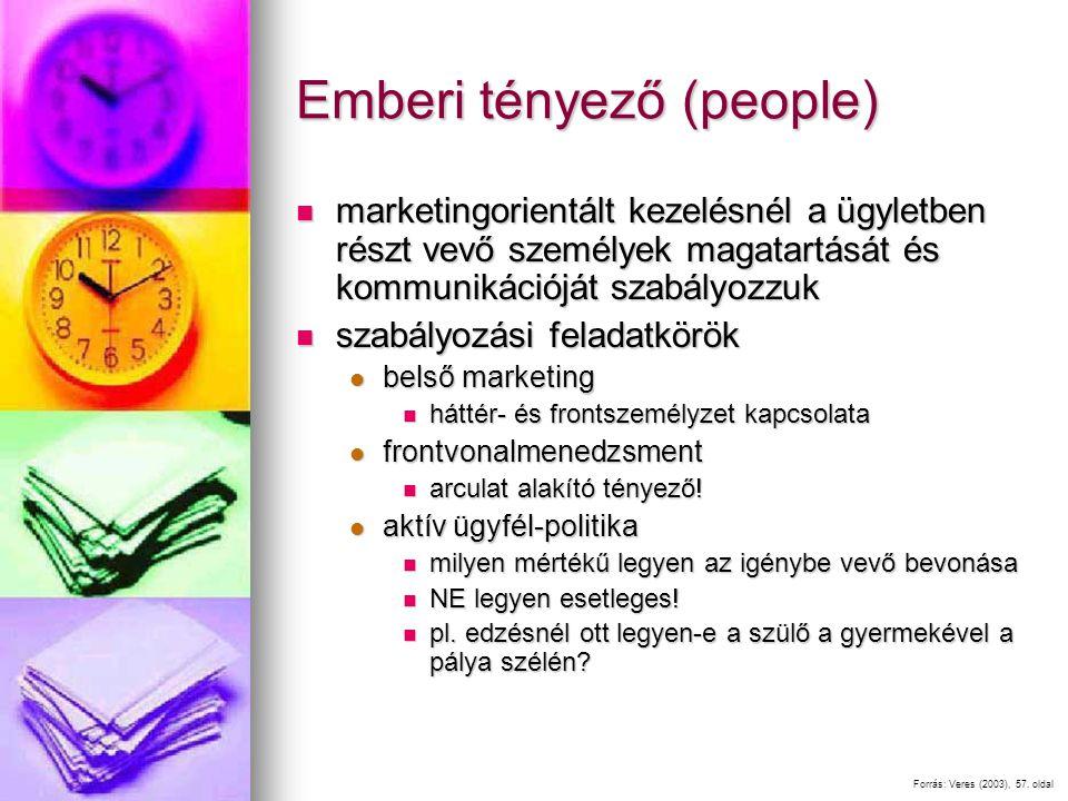 Emberi tényező (people)