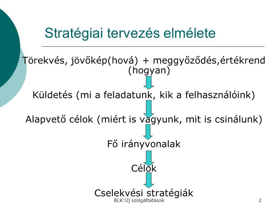 Stratégiai tervezés elmélete