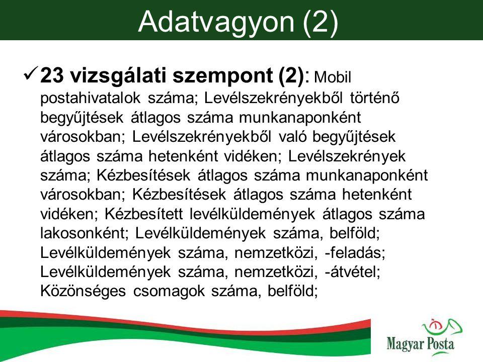 Adatvagyon (2)