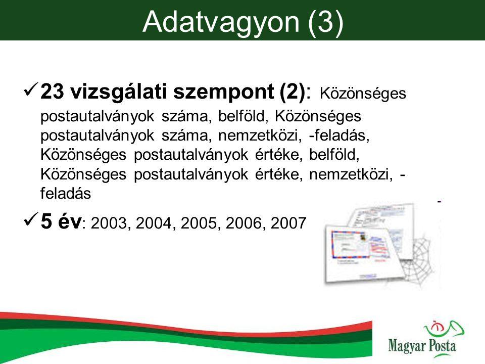 Adatvagyon (3)