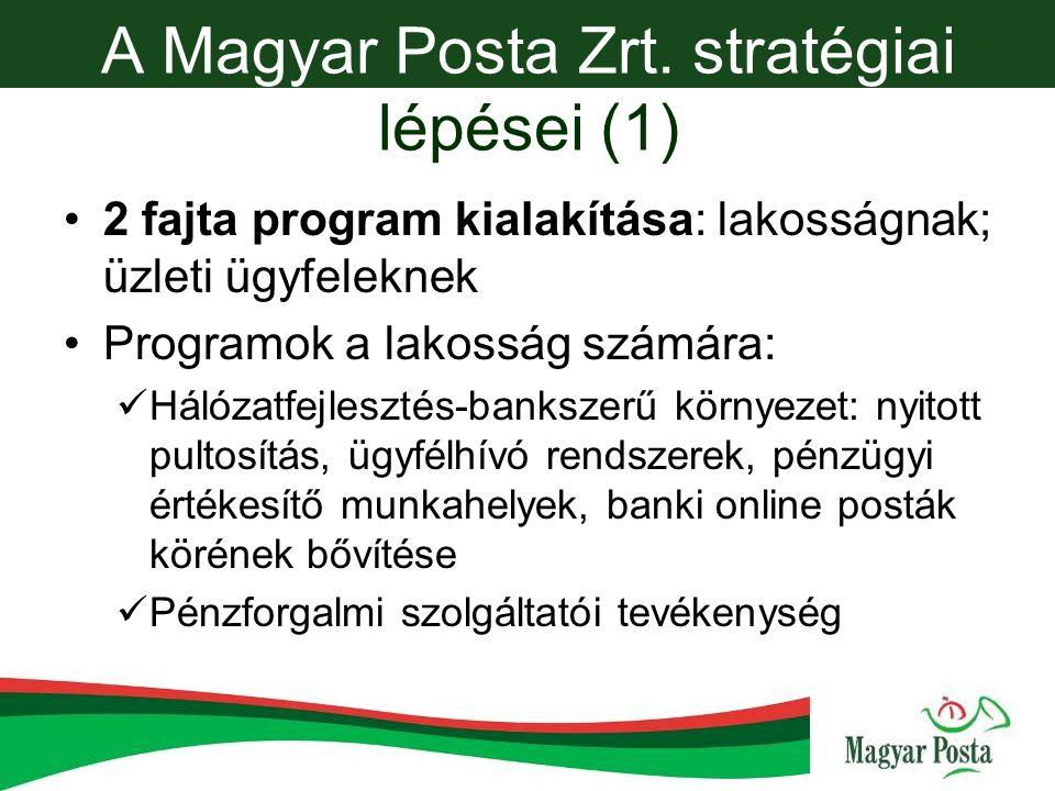 A Magyar Posta Zrt. stratégiai lépései (1)