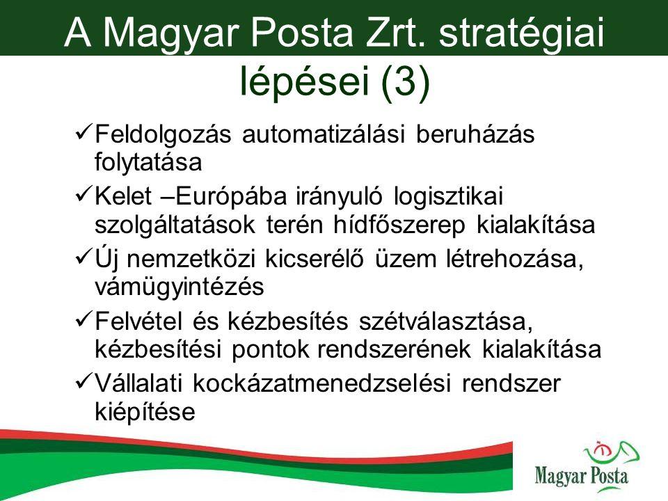 A Magyar Posta Zrt. stratégiai lépései (3)