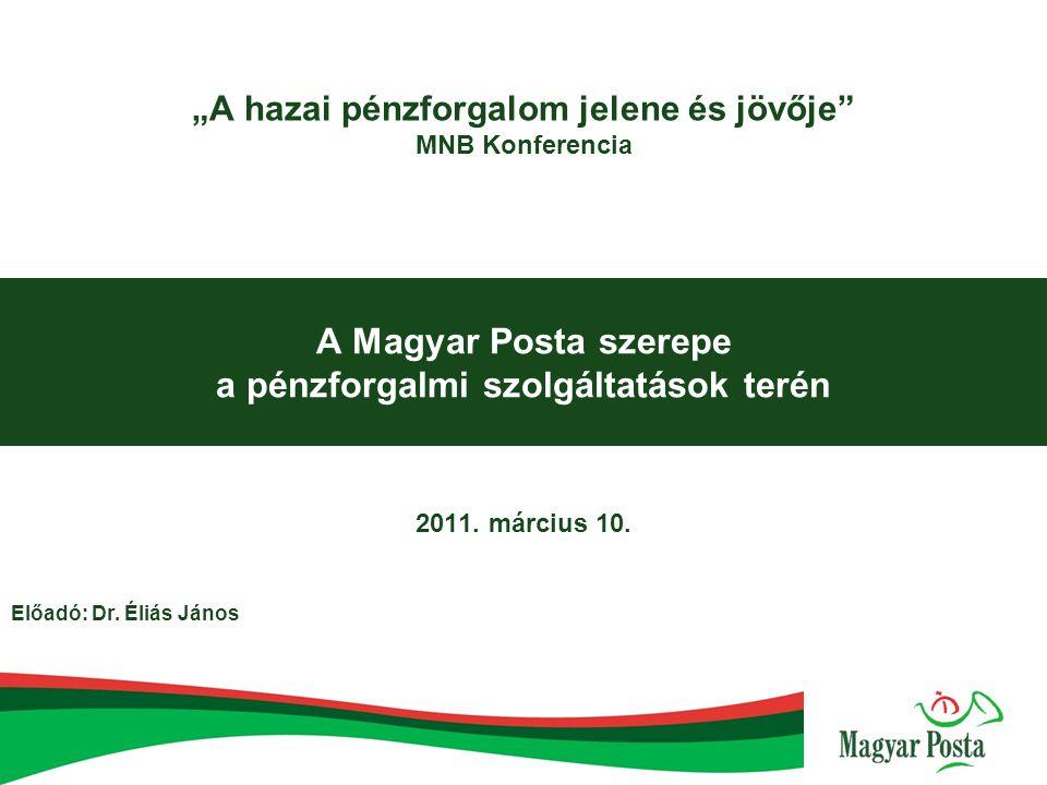 A Magyar Posta szerepe a pénzforgalmi szolgáltatások terén