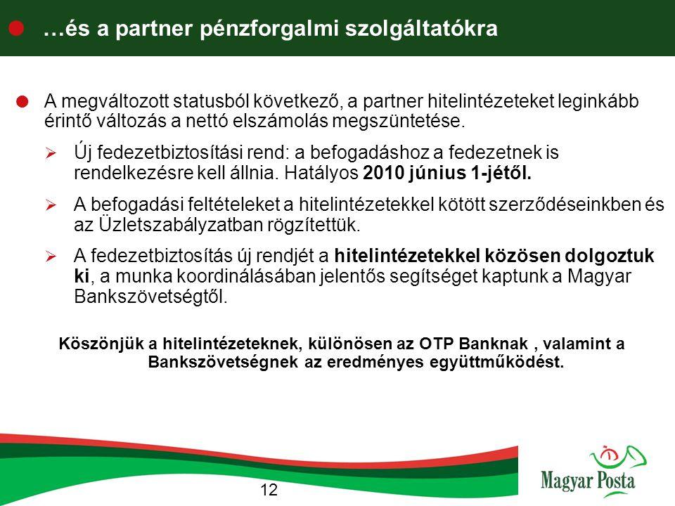 …és a partner pénzforgalmi szolgáltatókra