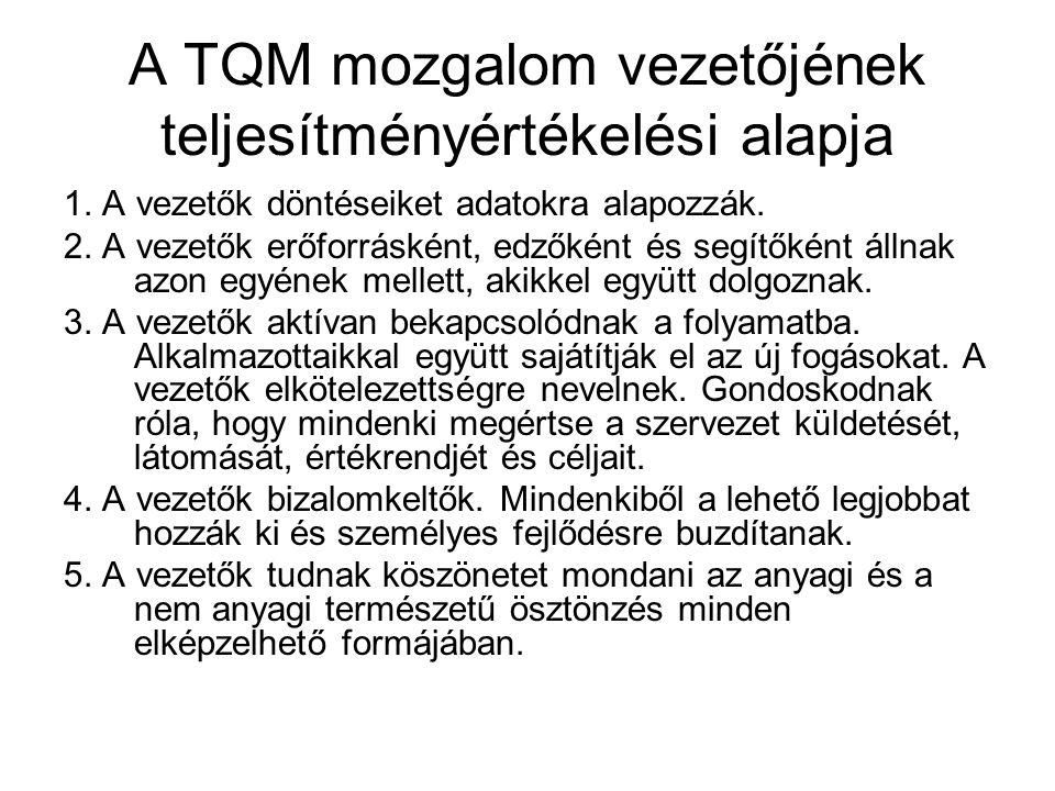 A TQM mozgalom vezetőjének teljesítményértékelési alapja