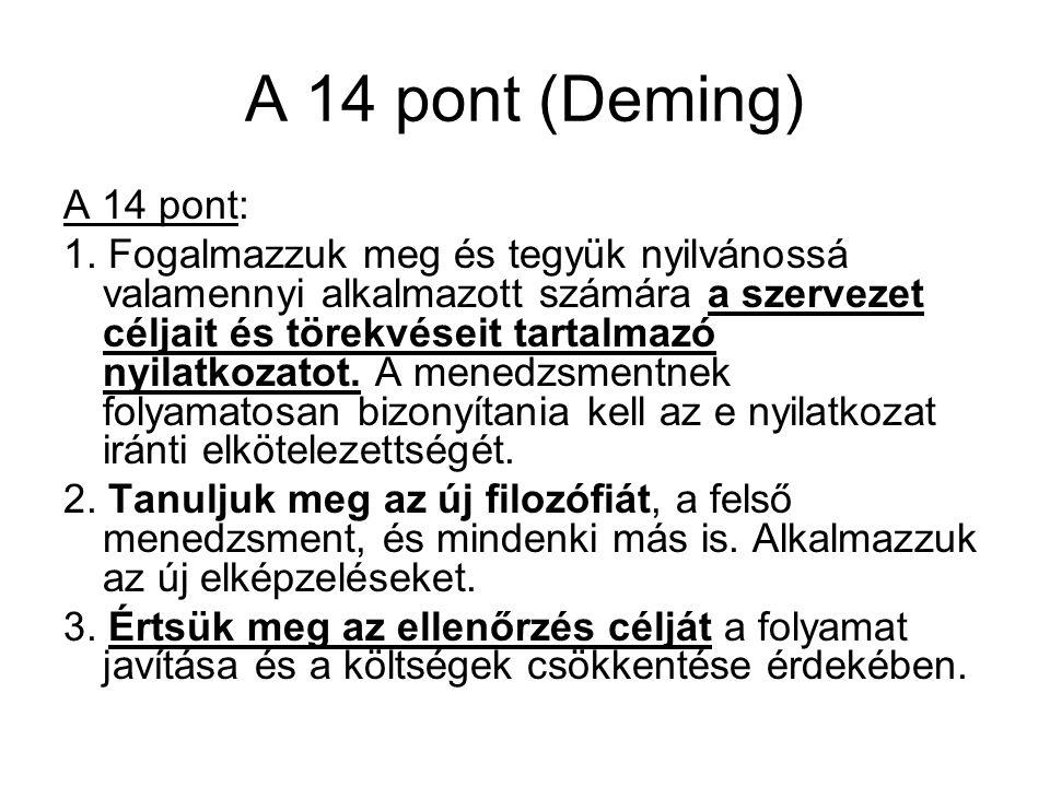 A 14 pont (Deming) A 14 pont: