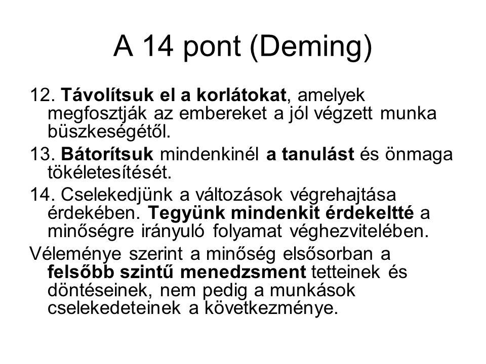 A 14 pont (Deming) 12. Távolítsuk el a korlátokat, amelyek megfosztják az embereket a jól végzett munka büszkeségétől.