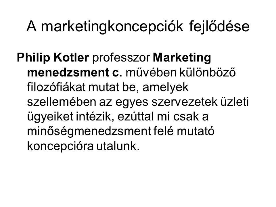 A marketingkoncepciók fejlődése