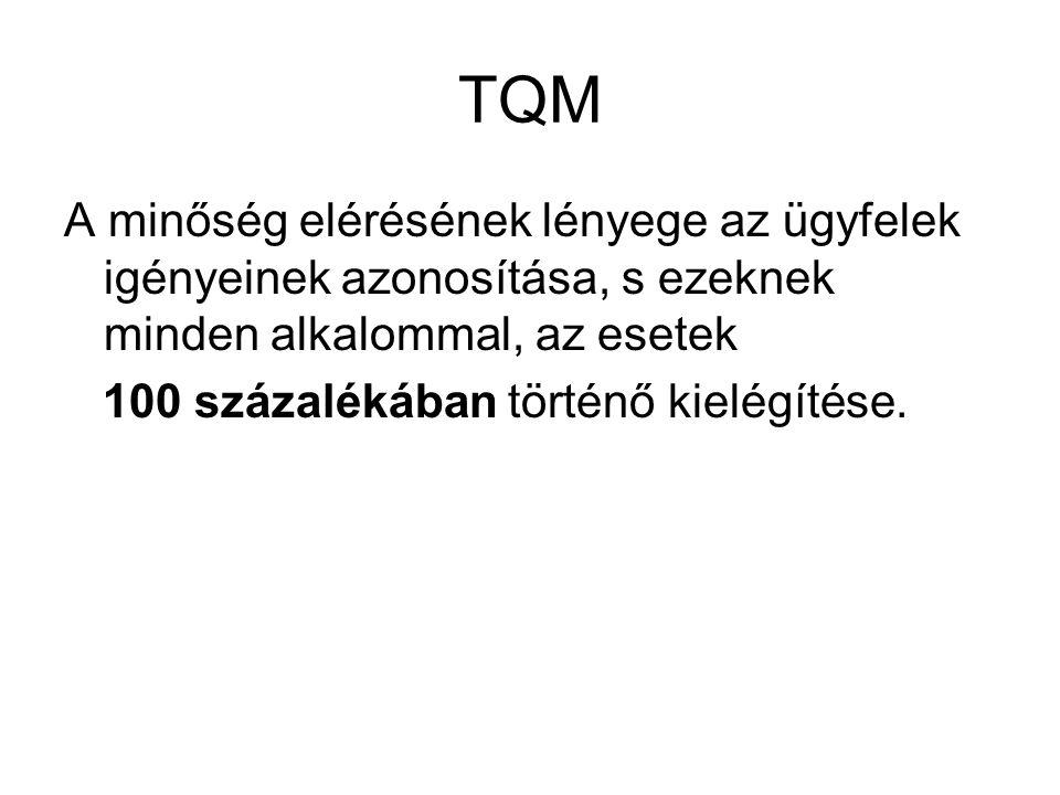 TQM A minőség elérésének lényege az ügyfelek igényeinek azonosítása, s ezeknek minden alkalommal, az esetek.