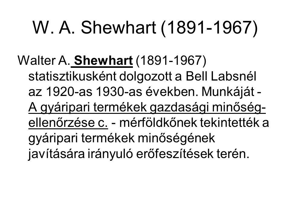 W. A. Shewhart (1891-1967)