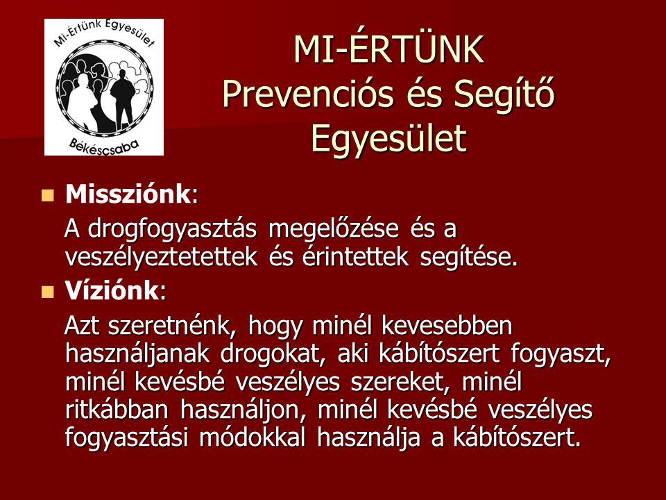 MI-ÉRTÜNK Prevenciós és Segítő Egyesület