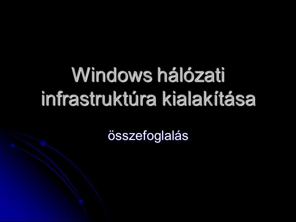 Windows hálózati infrastruktúra kialakítása