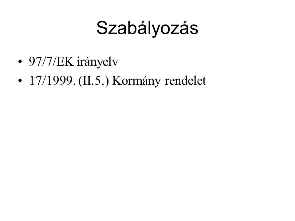 Szabályozás 97/7/EK irányelv 17/1999. (II.5.) Kormány rendelet
