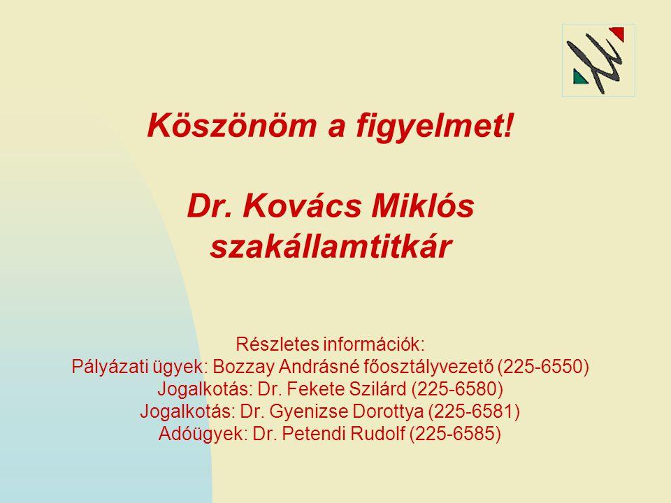 Köszönöm a figyelmet! Dr. Kovács Miklós szakállamtitkár