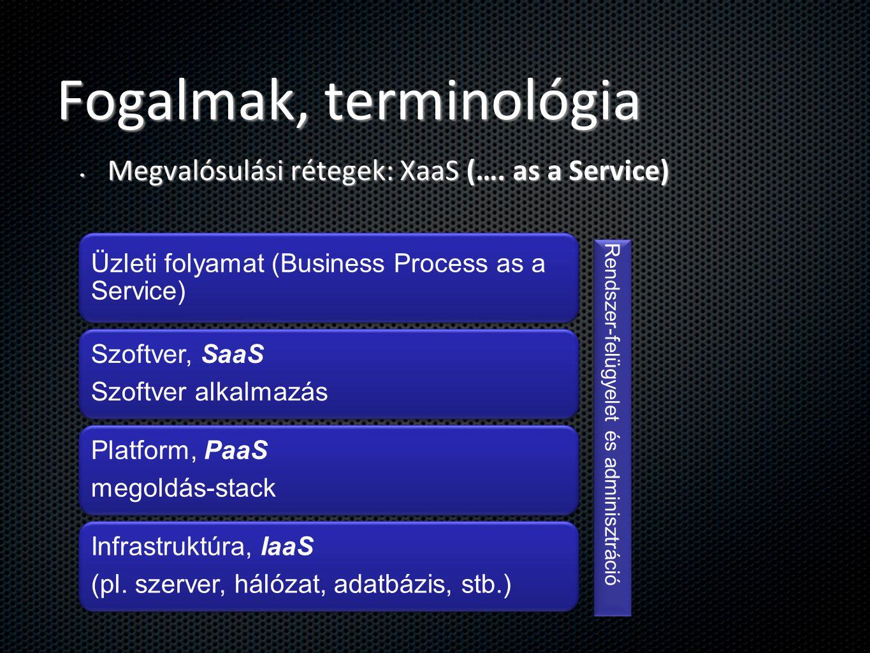 Fogalmak, terminológia