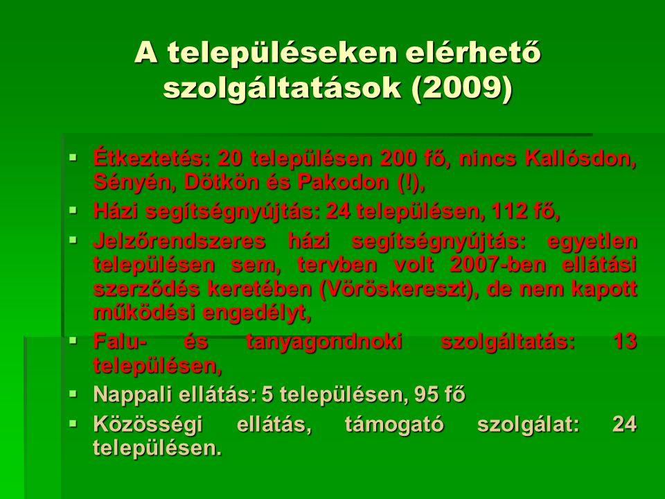 A településeken elérhető szolgáltatások (2009)