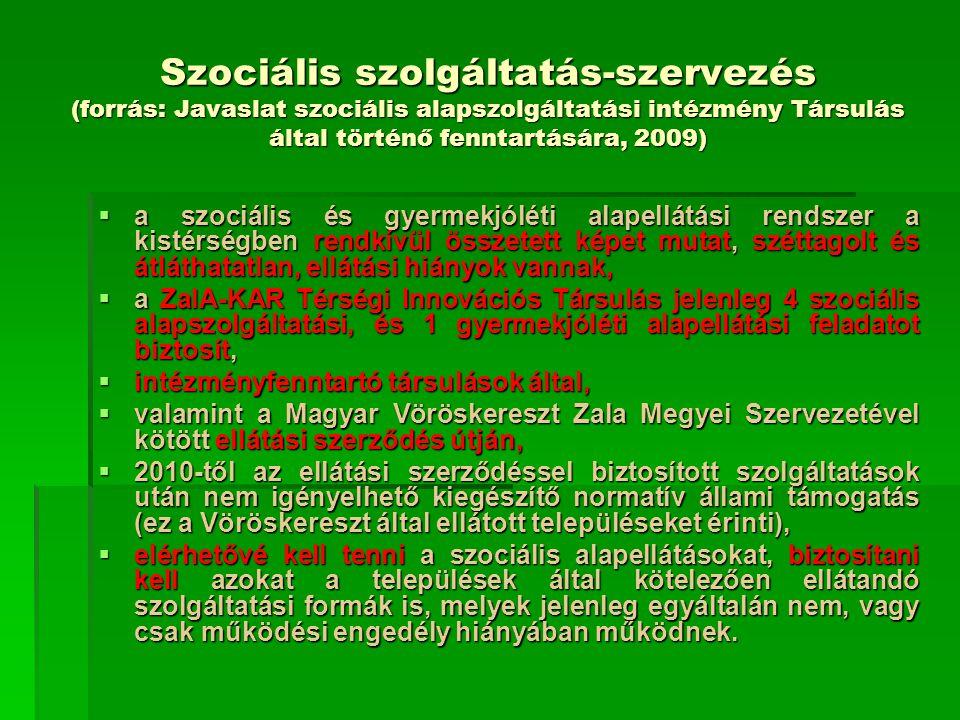 Szociális szolgáltatás-szervezés (forrás: Javaslat szociális alapszolgáltatási intézmény Társulás által történő fenntartására, 2009)