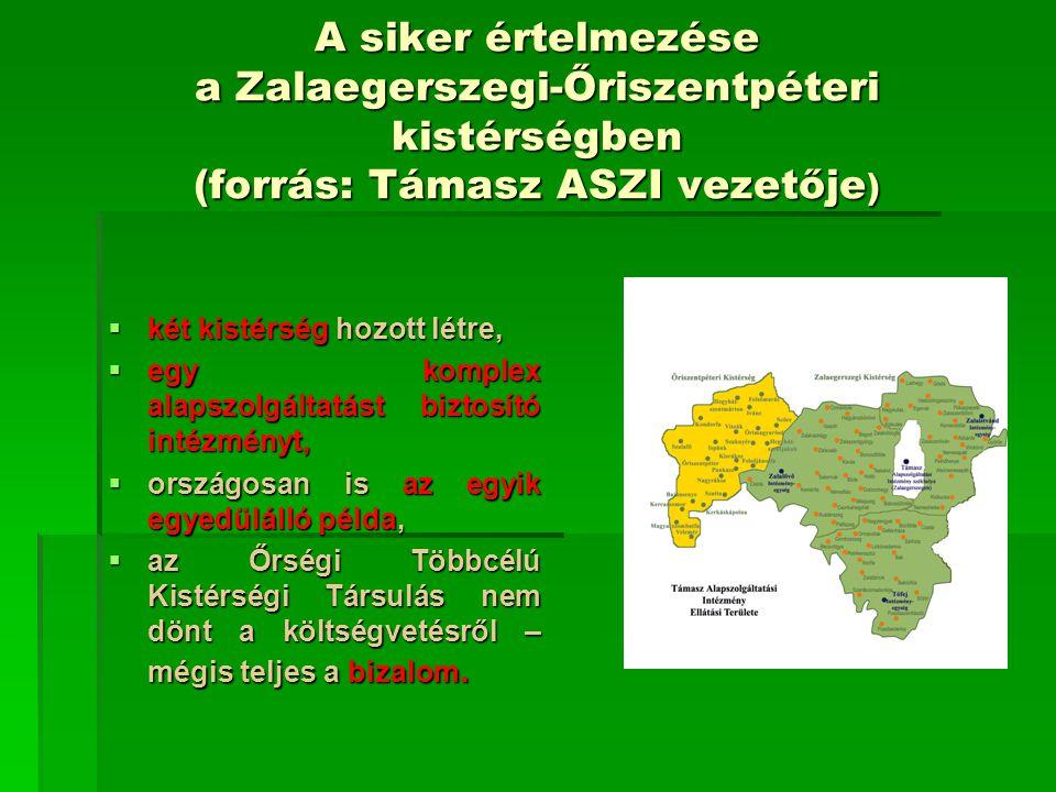 A siker értelmezése a Zalaegerszegi-Őriszentpéteri kistérségben (forrás: Támasz ASZI vezetője)