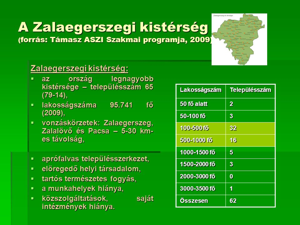 A Zalaegerszegi kistérség (forrás: Támasz ASZI Szakmai programja, 2009)