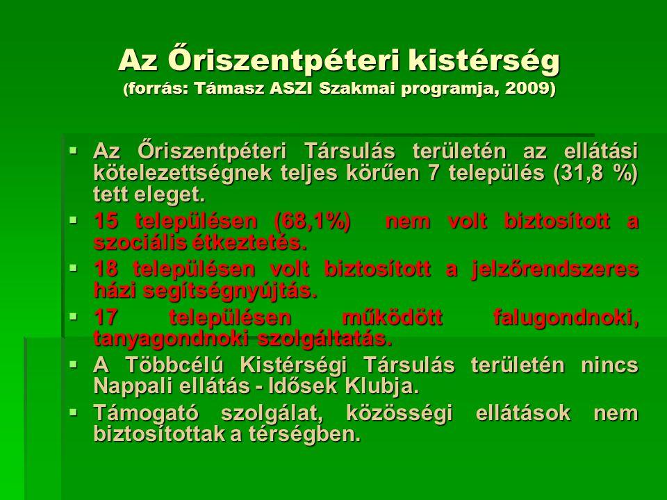 Az Őriszentpéteri kistérség (forrás: Támasz ASZI Szakmai programja, 2009)