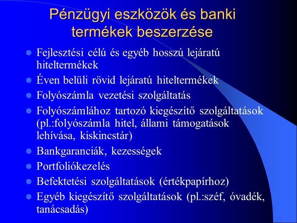 Pénzügyi eszközök és banki termékek beszerzése