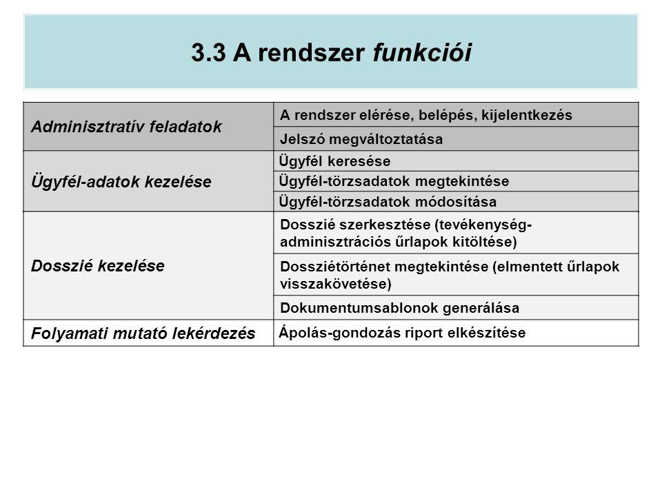 3.3 A rendszer funkciói Adminisztratív feladatok