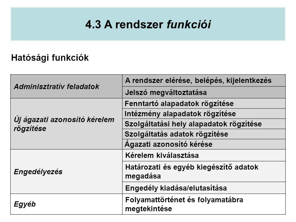 4.3 A rendszer funkciói Hatósági funkciók Adminisztratív feladatok