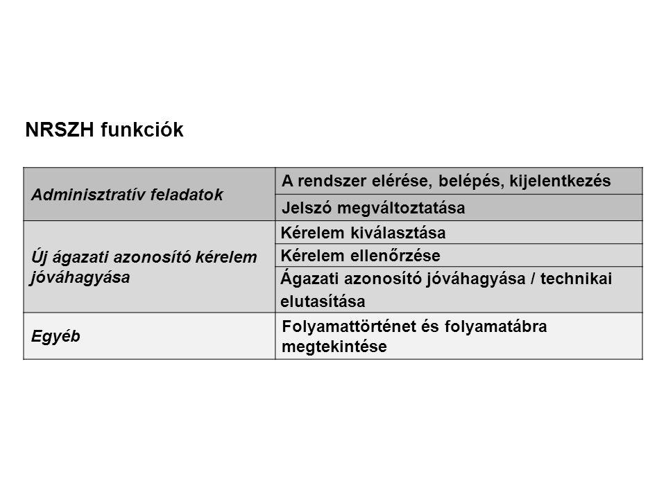 NRSZH funkciók Adminisztratív feladatok