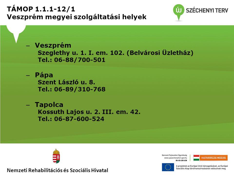 Veszprém megyei szolgáltatási helyek