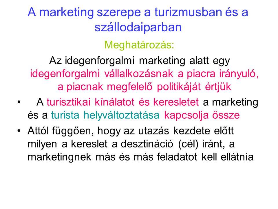 A marketing szerepe a turizmusban és a szállodaiparban