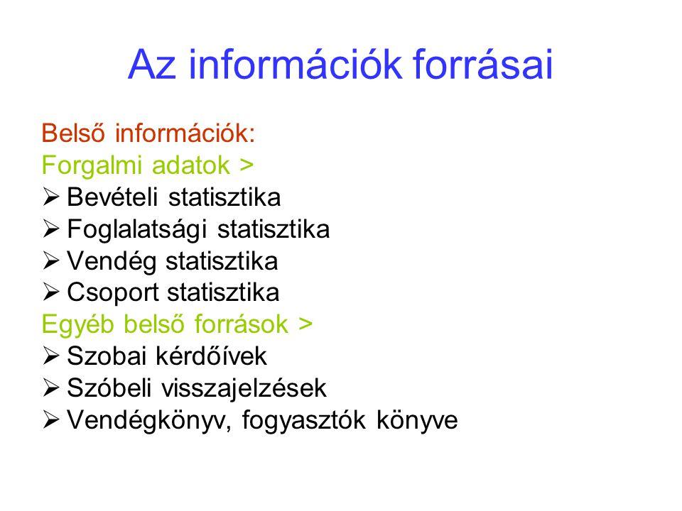Az információk forrásai