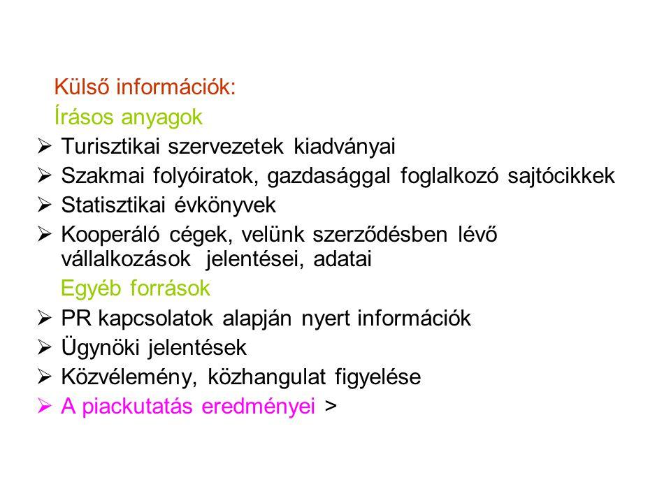 Külső információk: Írásos anyagok. Turisztikai szervezetek kiadványai. Szakmai folyóiratok, gazdasággal foglalkozó sajtócikkek.