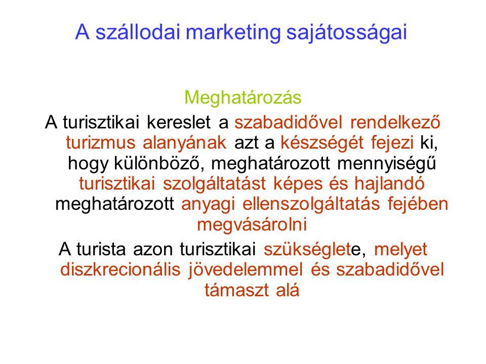 A szállodai marketing sajátosságai