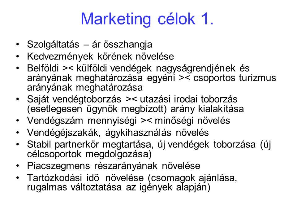 Marketing célok 1. Szolgáltatás – ár összhangja