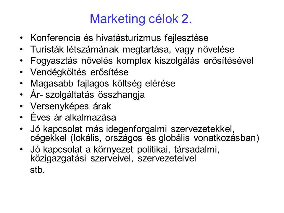 Marketing célok 2. Konferencia és hivatásturizmus fejlesztése