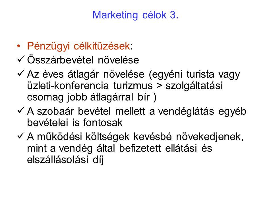 Marketing célok 3. Pénzügyi célkitűzések: Összárbevétel növelése.